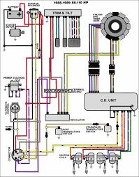 1989 omc wiring diagram wiring diagram data 1996 evinrude ignition switch wiring diagram 1989 omc 305 inboard wiring diagram wiring diagram data cobra omc wiring diagram 1989 omc wiring diagram