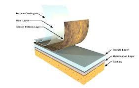 popular thick vinyl flooring floor tile fresh on in design 1 com bathroom roll sheet for