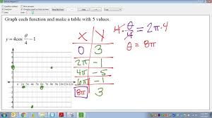 Common Core Math How To Graph Trigonometric Functions Using A Table Calculator