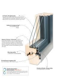 Fenster Was Ist Eine Warme Kante Fenster Schreinerei Johann
