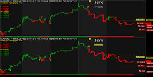 Nifty Live Chart With Buy Sell Signals In Mt4 In 2019