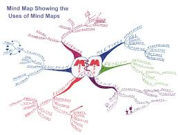 mind map reg examples mind mapping uses of mind maps