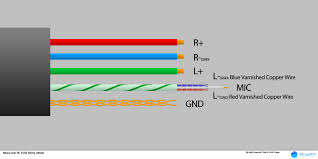 how to hack a headphone jack turner rk56 mic wiring diagram Rk56 Wire Diagram mic wiring diagram l fios wiring diagram mic wiring diagram rk56 wire diagram