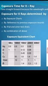 X Ray Exposure Chart For Steel 61 Best Radiography Images In 2019 X Rays Nuclear