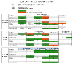 Lift Kit Tire Size Chart Lift Kit And Tire Guide