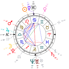 Astrology And Natal Chart Of Taylor Momsen Born On 1993 07 26