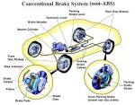 Images & Illustrations of brake system