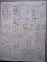 Admiralty Chart Symbols