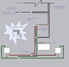 1967 camaro rs headlight wiring diagram 1967 image 1967 camaro headlight switch wiring diagram ewiring on 1967 camaro rs headlight wiring diagram