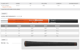 Taylormade R1 Shaft Chart Taylormade R1 Shaft Specs Related Keywords Suggestions