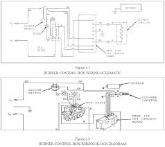 metal halide wiring diagram motherwill com metal halide wiring diagram metal halide wiring diagram