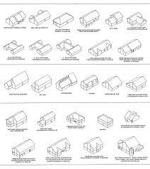Modular Plans Design Modular Home Designs Can Be Made Wider Longer