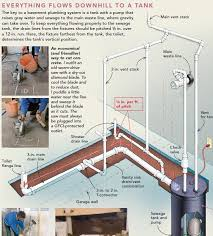 34 basement bathroom plumbing info