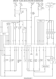 1994 toyota corolla wiring diagram teamninjaz me best of nicoh me 1995 toyota avalon wiring diagram 94 corolla ignition wiring diagram throughout 1994 toyota