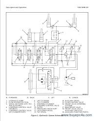 35 nissan forklift wiring diagram product wiring diagrams \u2022 Nissan Forklift Wiring Schematic nissan forklift parts diagram electric forklift truck wiring diagram rh wanderingwith us nissan forklift ignition diagram nissan k25 forklift wiring diagram