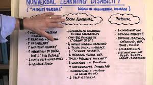 What Is Nonverbal Learning Disability