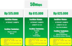 Kumpulan paket internet indihome speedy yang dihadirkan telkom paling lengkap mulai tarif pemasangan sampai harga daftar paket indihome speedy telkom terbaru dan lengkap di 2019. Daftar Paket Indihome Malang Gratis