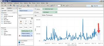 Tableau Tip Fixing A Straight Line Forecast