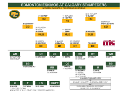 Stampeders Depth Chart Download The Depth Chart And Roster Canada Live Feed