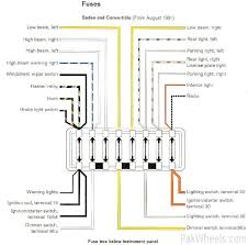 vw bug fuse box diagram vw wiring diagrams online