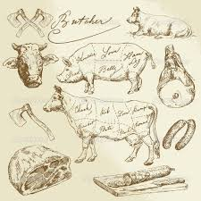 Antique Butcher Chart Vintage Butcher Chart How To Draw Hands Pork Stock Drawings