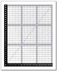 Multiplication Chart 1 Through 50 Multiplication Charts 59 High Resolution Printable Pdfs 1
