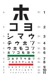 How To Make An Eye Chart Poster Eye Charts
