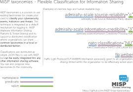 Taxonomies User Guide Of Misp Malware Information Sharing Platform