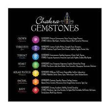 Chakra Gemstone Poster 58