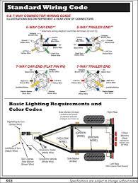 7 way semi trailer wiring diagram fantastic wiring diagram semi trailer wiring diagram 7 way trailer hitch wiring diagram 7 pin inside seven agnitum
