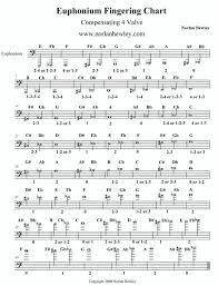 F Tuba Finger Chart Eb Tuba Finger Chart Treble Clef Www Bedowntowndaytona Com