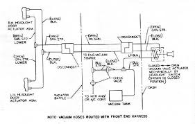 camaro rs headlight wiring diagram image 1967 camaro rs wiring diagram wiring diagram schematics on 67 camaro rs headlight wiring diagram