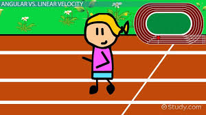 how to convert angular velocity to linear velocity lesson transcript study com