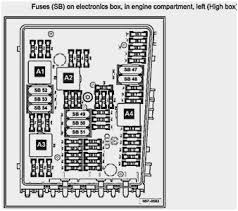 2005 volkswagen fuse diagram wiring diagram meta 2005 vw jetta fuse panel diagram wiring diagrams value 2005 jetta fuse diagram 2005 volkswagen fuse diagram