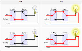 way dimming switch wiring diagram wiring diagram one way dimmer switch wiring diagram nodasystech