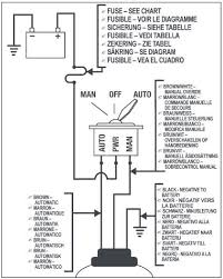 bilge pump swannanoa wiring diagram for rulemate 1100