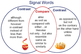 comparisoncontrast essay   enc c prof forbes   research  comparison and contrast signal words