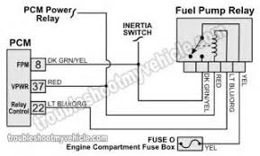 similiar 1996 ford f 150 fuel delivery system diagram keywords ford f 150 fuel pump wiring diagram on ford dual fuel tank diagram