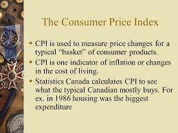 1986 Cost Of Living Chart Chapter 11 Inflation And Unemployment Inflation Is The