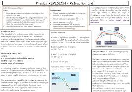 physics revision refraction and refractive index the sd of light is determined by the material