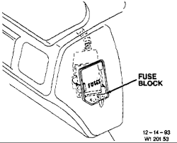 location of the interior fuse block on a 1996 chevy monte carlo