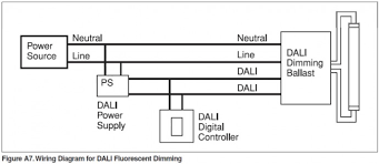 the basics dimming light projectlight project 2 dali diagram 690x300