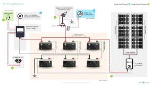 electrical control panel wiring diagram pdf sparkassess com generator ats panels lt panel