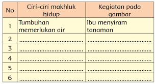 We did not find results for: Lengkap Kunci Jawaban Kelas 3 Tema 1 Subtema 1 Pembelajaran 3 Simple News Kunci Jawaban Lengkap Terbaru