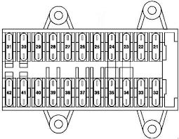 mercedes w c class fuse box diagram acirc fuse diagram 2000 2007 mercedes w203 c class fuse box diagram