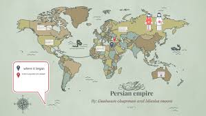 King Cyrus And King Darius Venn Diagram What Is An Empire A Civilization An The Difference Between By