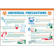 Universal Precautions Wallchart