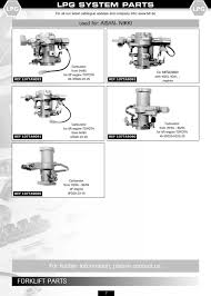 LPG SYSTEM PARTS REF PARTS DIVISION - PDF