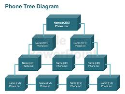 Phone Tree Template Beauteous Phone Tree Diagram Editable PowerPoint Template