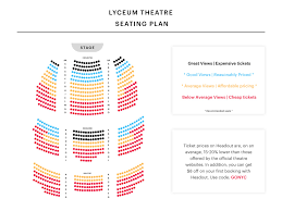 Hobby Center Seating Chart View Lyceum Theatre Seating Chart Watch A Christmas Carol On